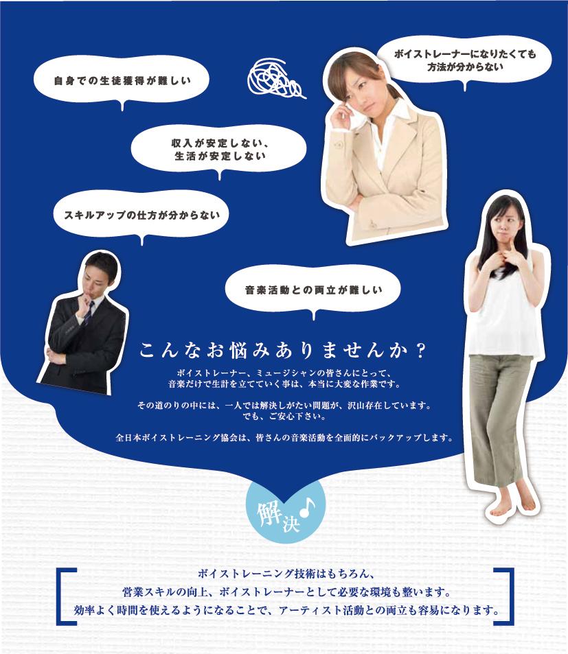 全日本ボイストレーニング協会について